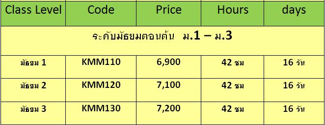 อัตราค่าเรียนภาษาอังกฤษ Foundation (2)